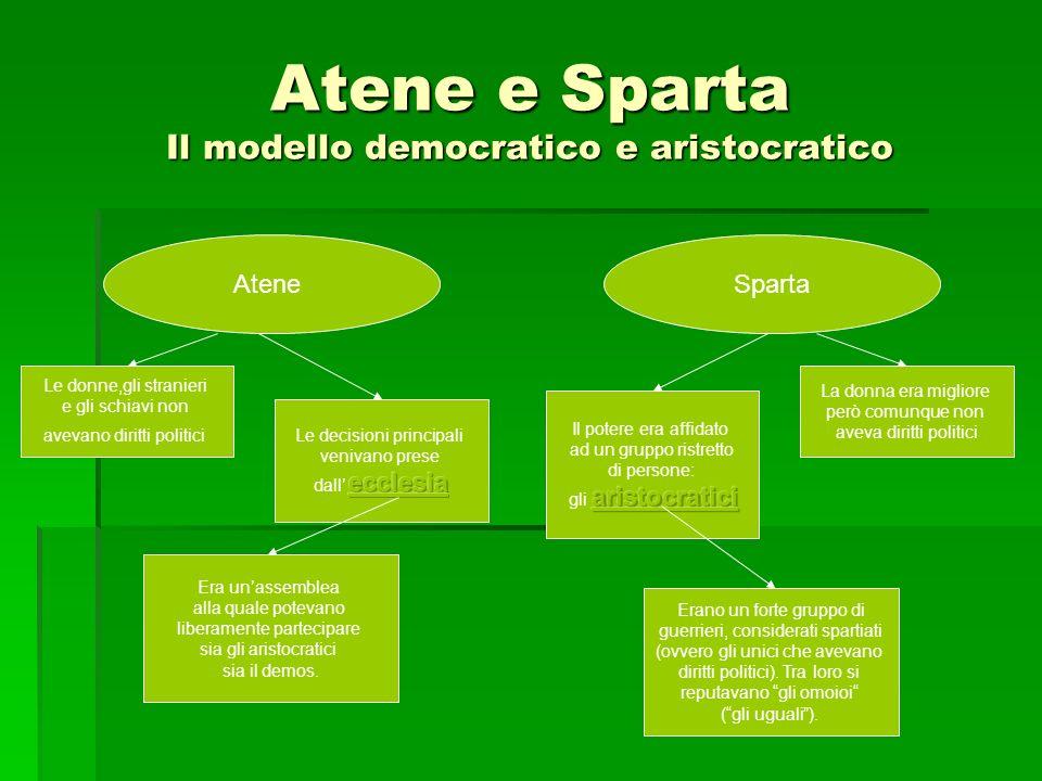 Atene e Sparta Il modello democratico e aristocratico