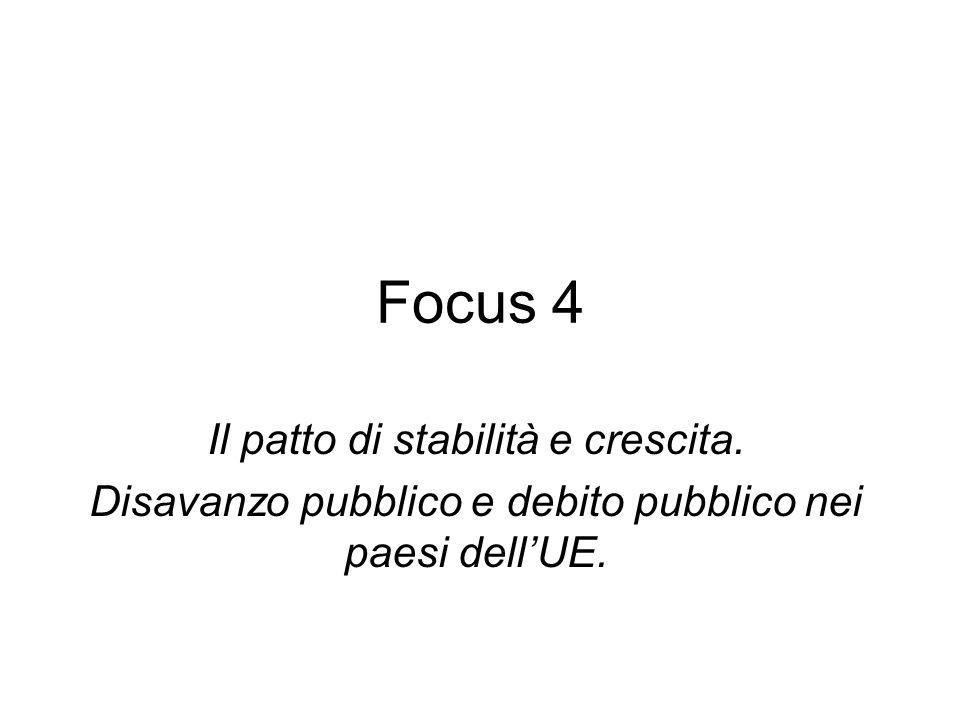 Focus 4 Il patto di stabilità e crescita.