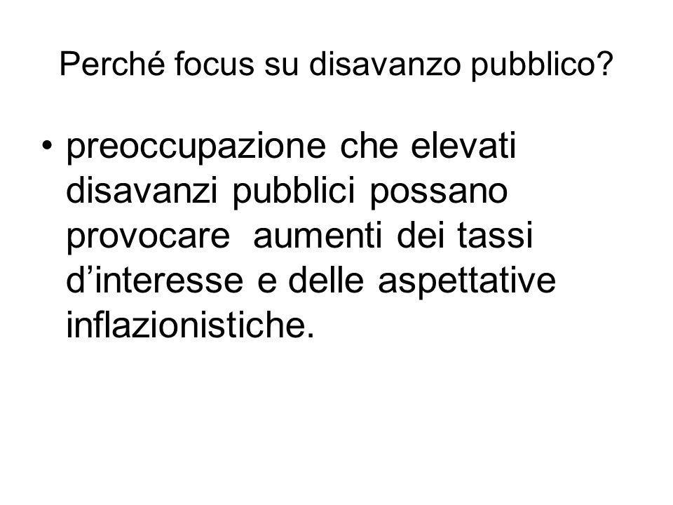 Perché focus su disavanzo pubblico