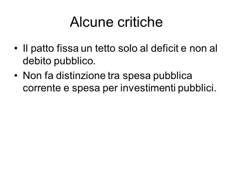 Alcune critiche Il patto fissa un tetto solo al deficit e non al debito pubblico.