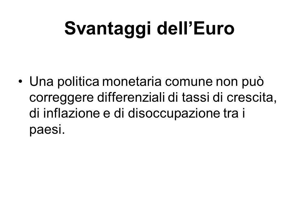 Svantaggi dell'Euro