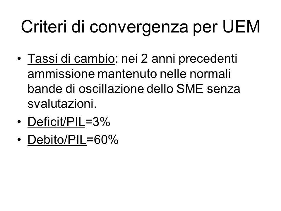 Criteri di convergenza per UEM