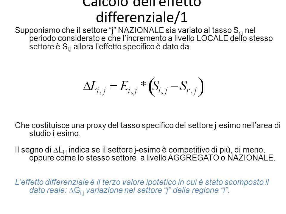 Calcolo dell'effetto differenziale/1