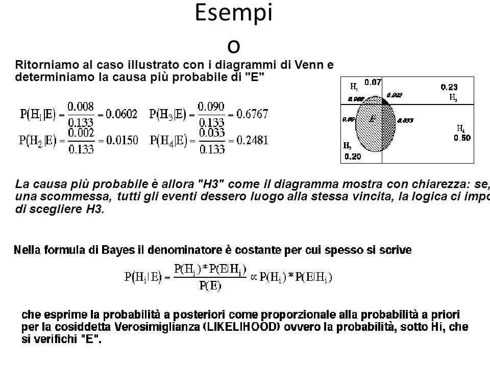 Esempio Ritorniamo al caso illustrato con i diagrammi di Venn e