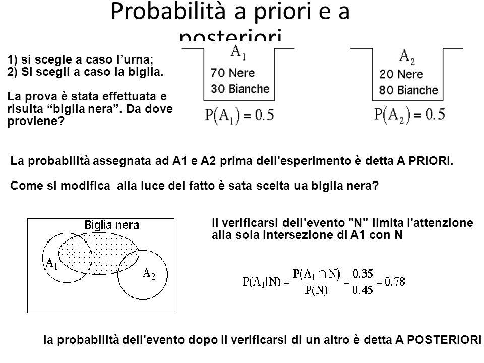 Probabilità a priori e a posteriori