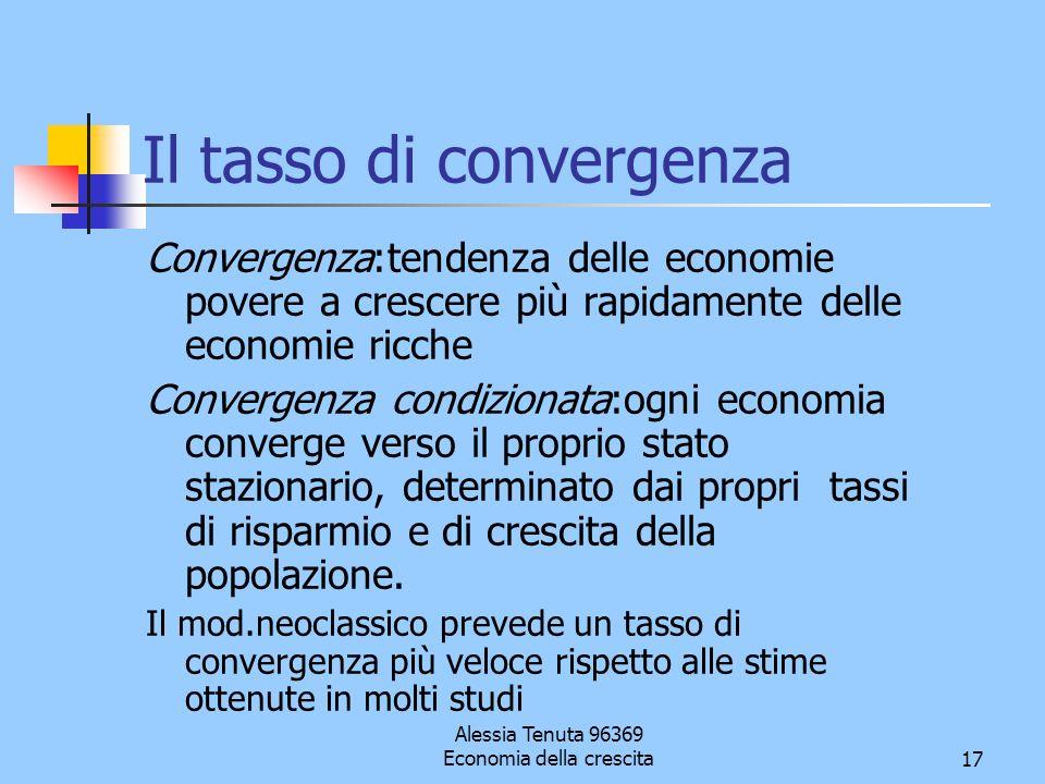 Il tasso di convergenza