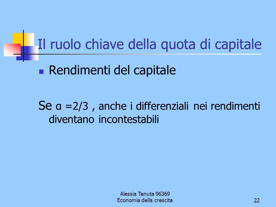Il ruolo chiave della quota di capitale
