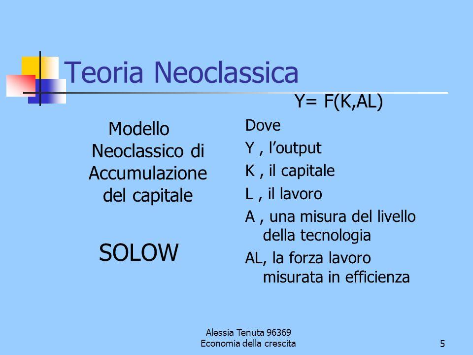 Teoria Neoclassica SOLOW Y= F(K,AL)
