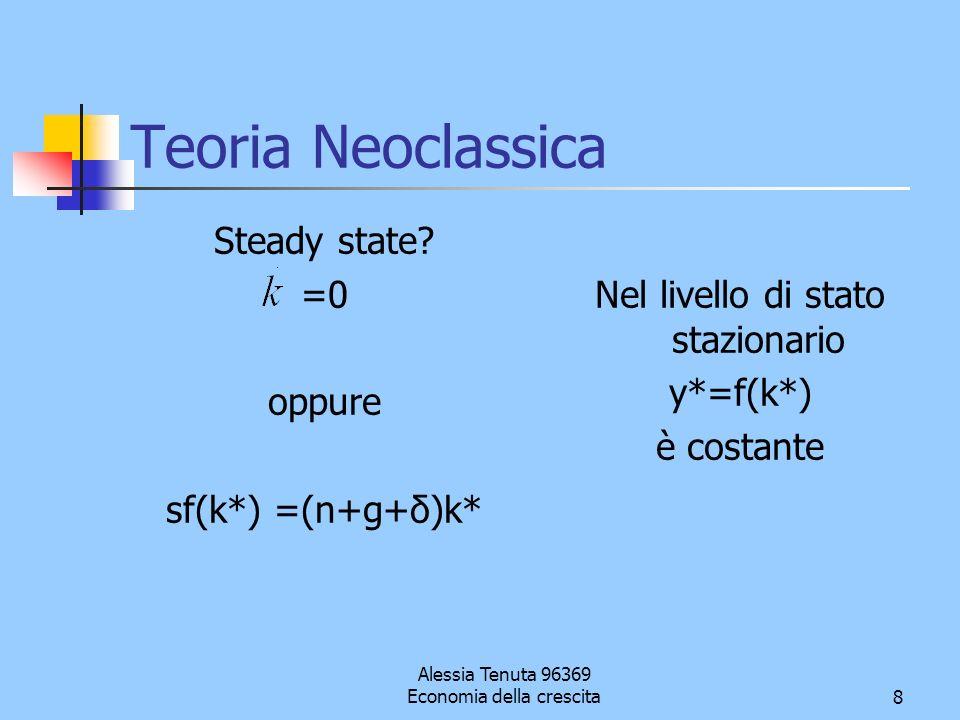 Teoria Neoclassica Steady state =0 oppure sf(k*) =(n+g+δ)k*