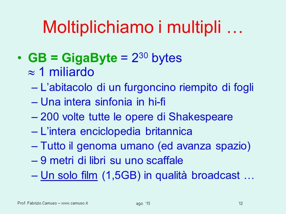 Moltiplichiamo i multipli …