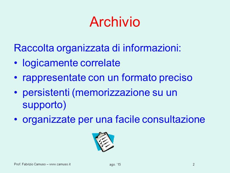 Archivio Raccolta organizzata di informazioni: logicamente correlate