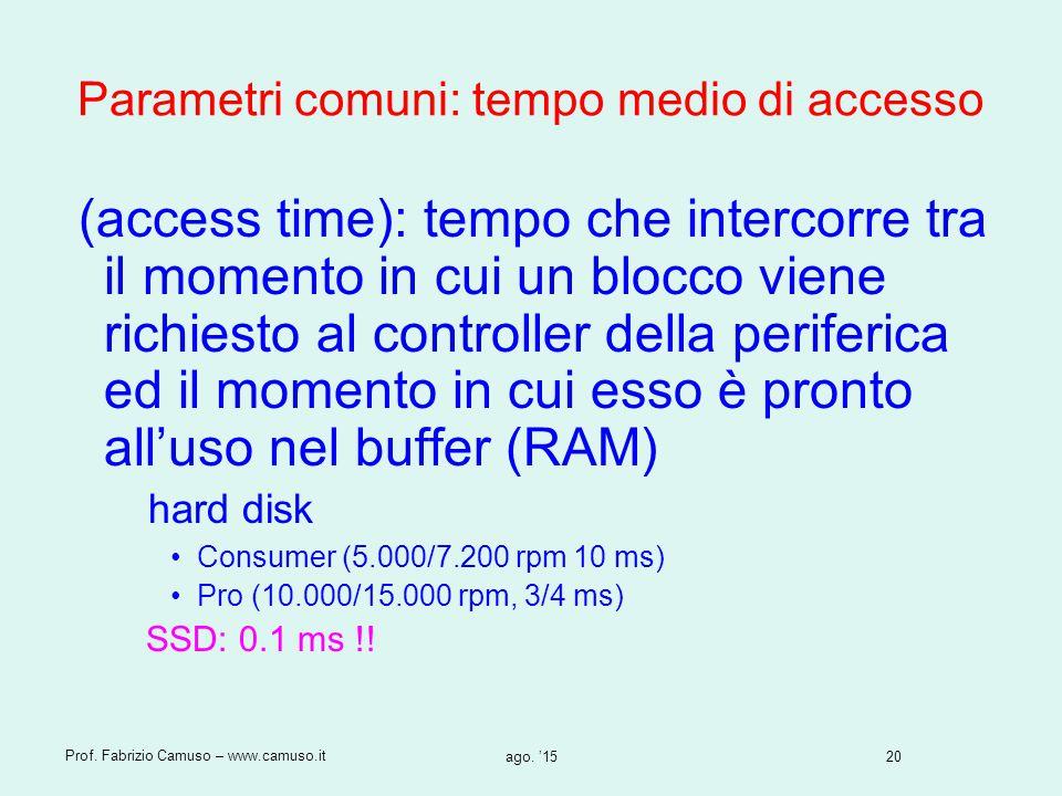 Parametri comuni: tempo medio di accesso