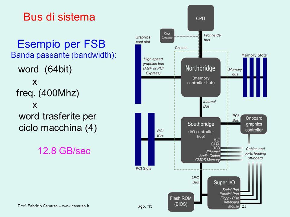 Bus di sistema Esempio per FSB Banda passante (bandwidth): word (64bit) x freq. (400Mhz) x word trasferite per ciclo macchina (4) 12.8 GB/sec
