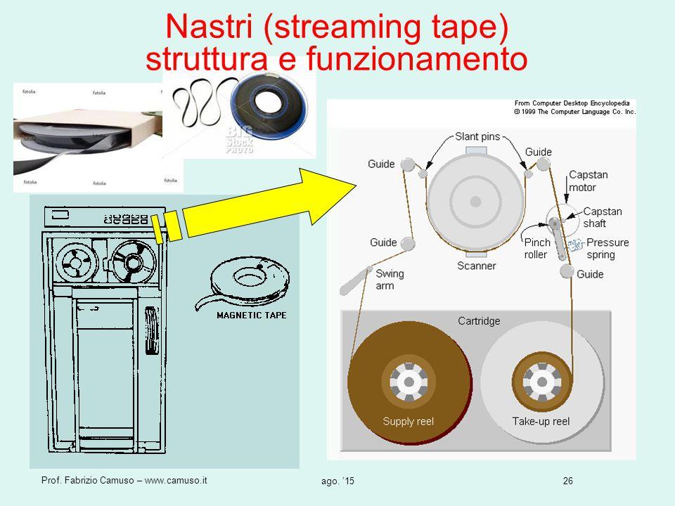 Nastri (streaming tape) struttura e funzionamento