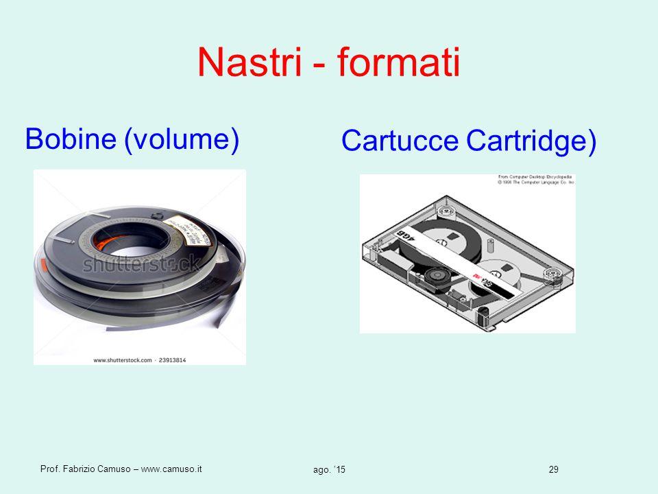 Nastri - formati Bobine (volume) Cartucce Cartridge)