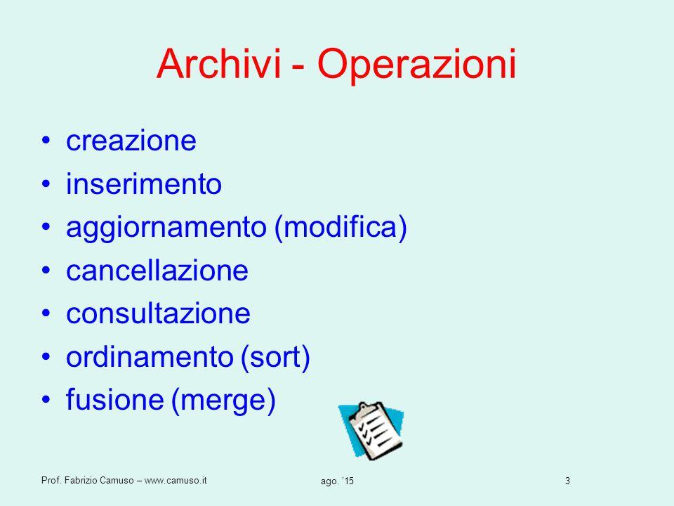 Archivi - Operazioni creazione inserimento aggiornamento (modifica)