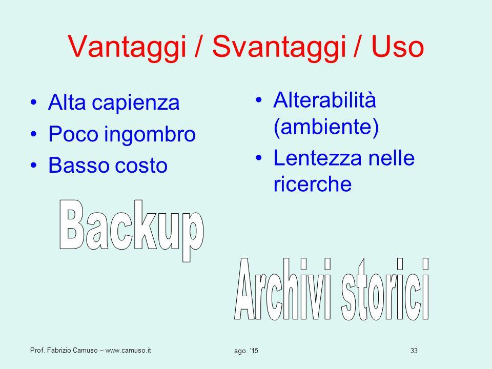 Vantaggi / Svantaggi / Uso