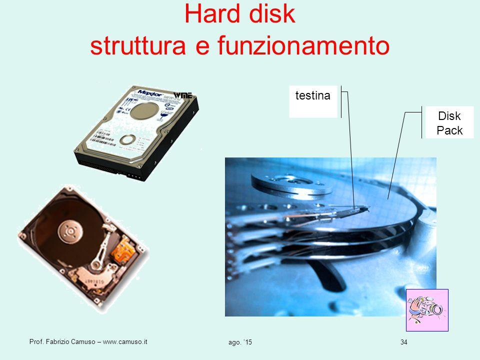 Hard disk struttura e funzionamento