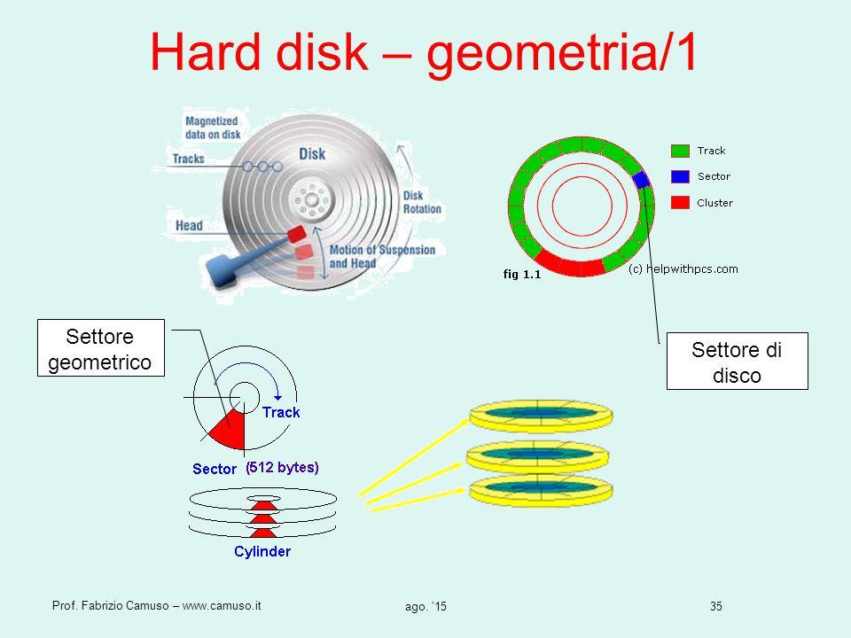 Hard disk – geometria/1 Settore geometrico Settore di disco