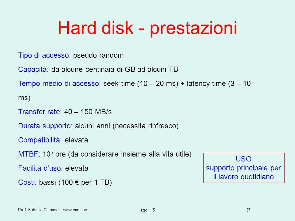 Hard disk - prestazioni