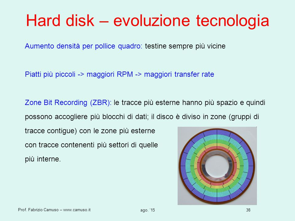 Hard disk – evoluzione tecnologia