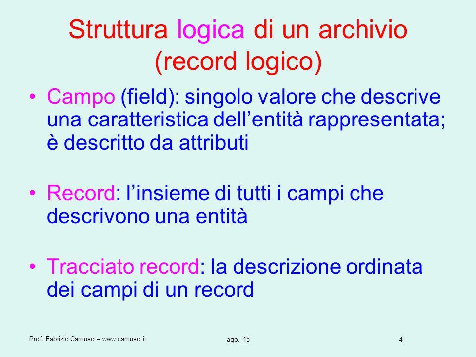 Struttura logica di un archivio (record logico)