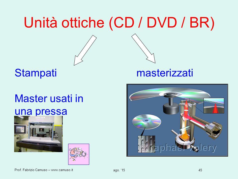 Unità ottiche (CD / DVD / BR)
