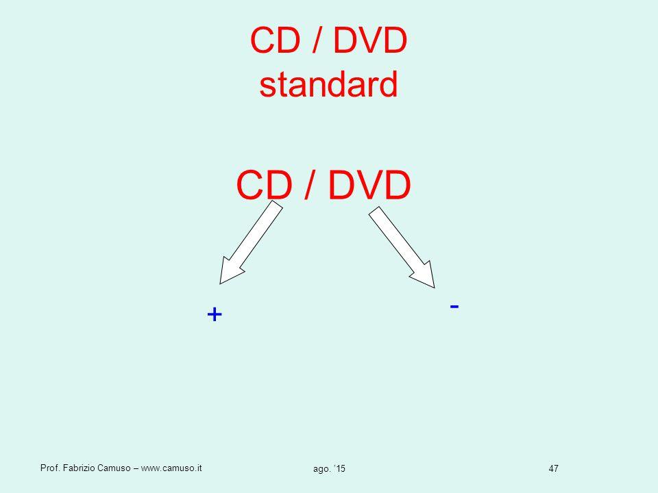 CD / DVD CD / DVD standard - + Prof. Fabrizio Camuso – www.camuso.it