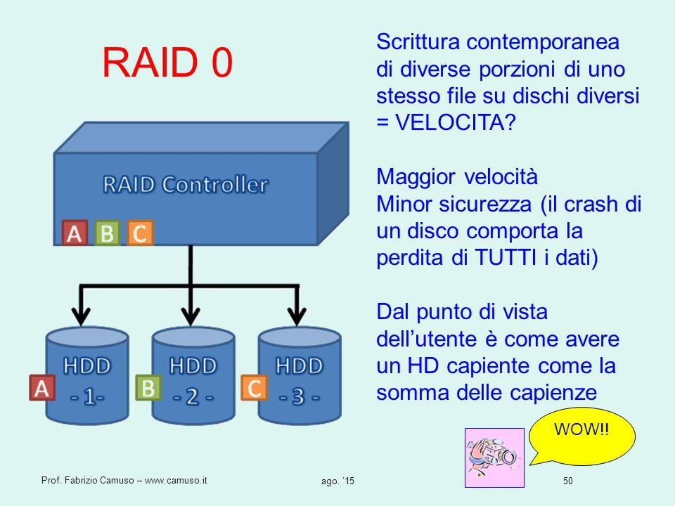 RAID 0 Scrittura contemporanea di diverse porzioni di uno stesso file su dischi diversi = VELOCITA