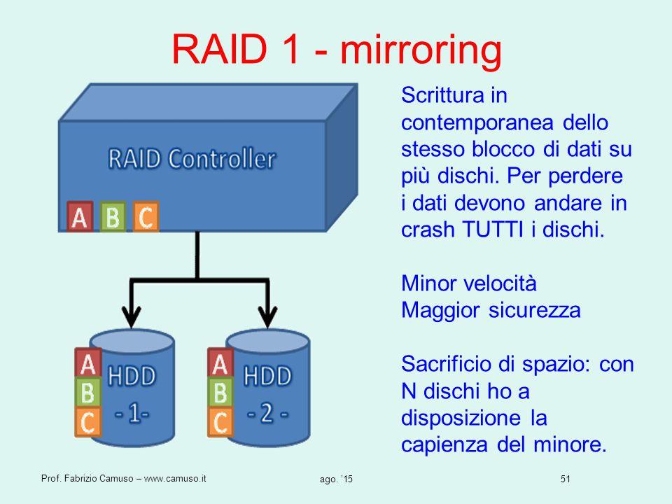 RAID 1 - mirroring Scrittura in contemporanea dello stesso blocco di dati su più dischi. Per perdere i dati devono andare in crash TUTTI i dischi.