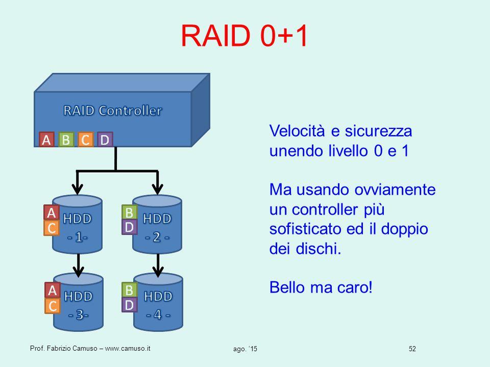 RAID 0+1 Velocità e sicurezza unendo livello 0 e 1
