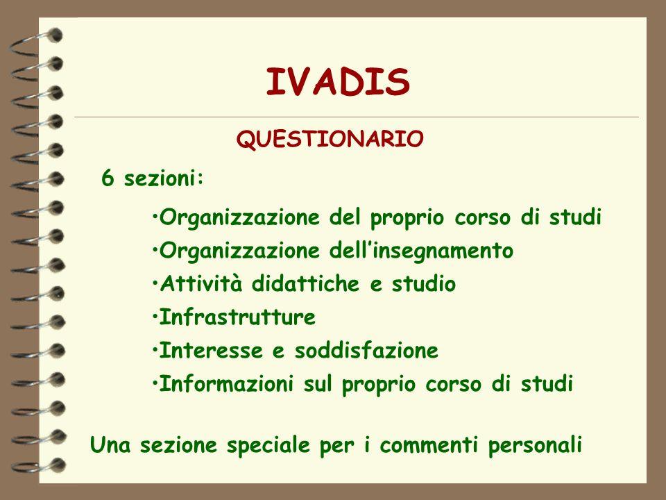 IVADIS QUESTIONARIO 6 sezioni: