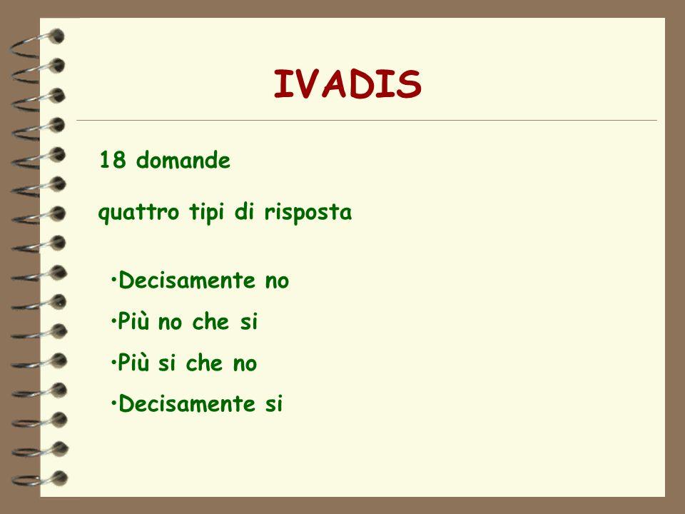 IVADIS 18 domande quattro tipi di risposta Decisamente no