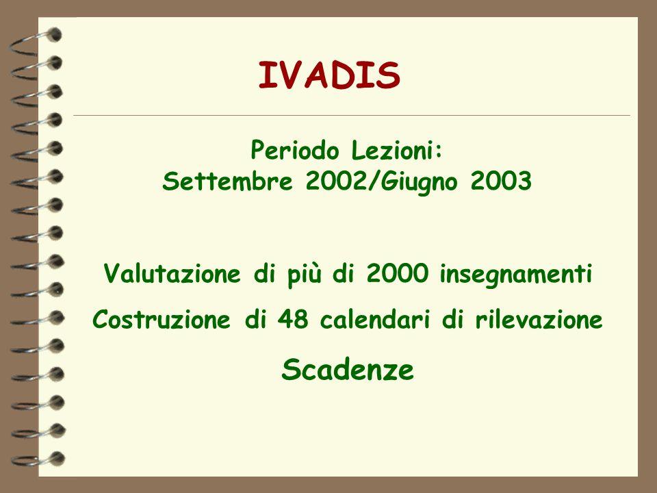 IVADIS Scadenze Periodo Lezioni: Settembre 2002/Giugno 2003