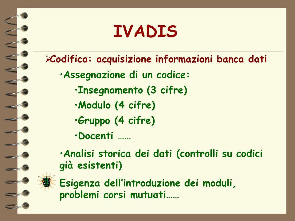IVADIS Codifica: acquisizione informazioni banca dati