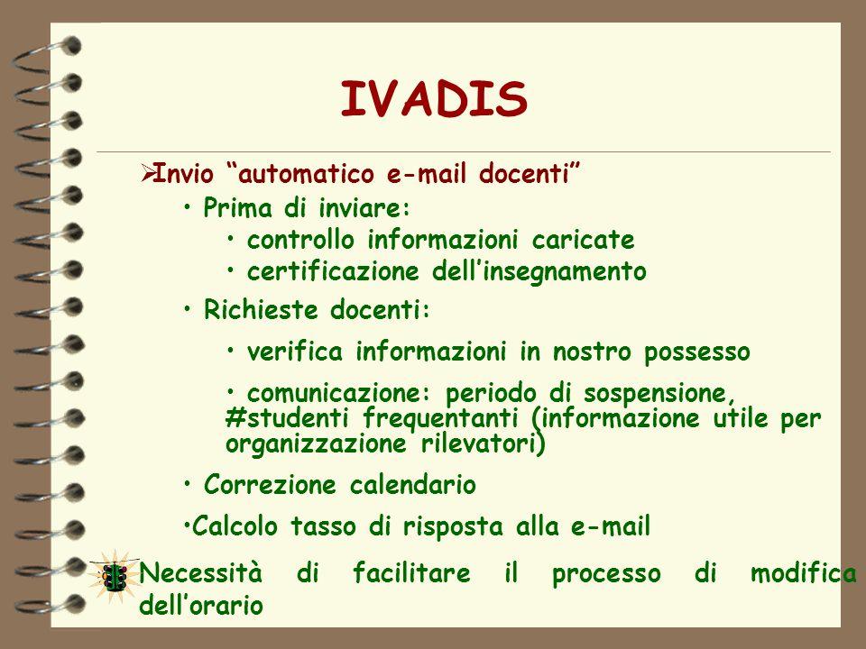 IVADIS Invio automatico e-mail docenti Prima di inviare: