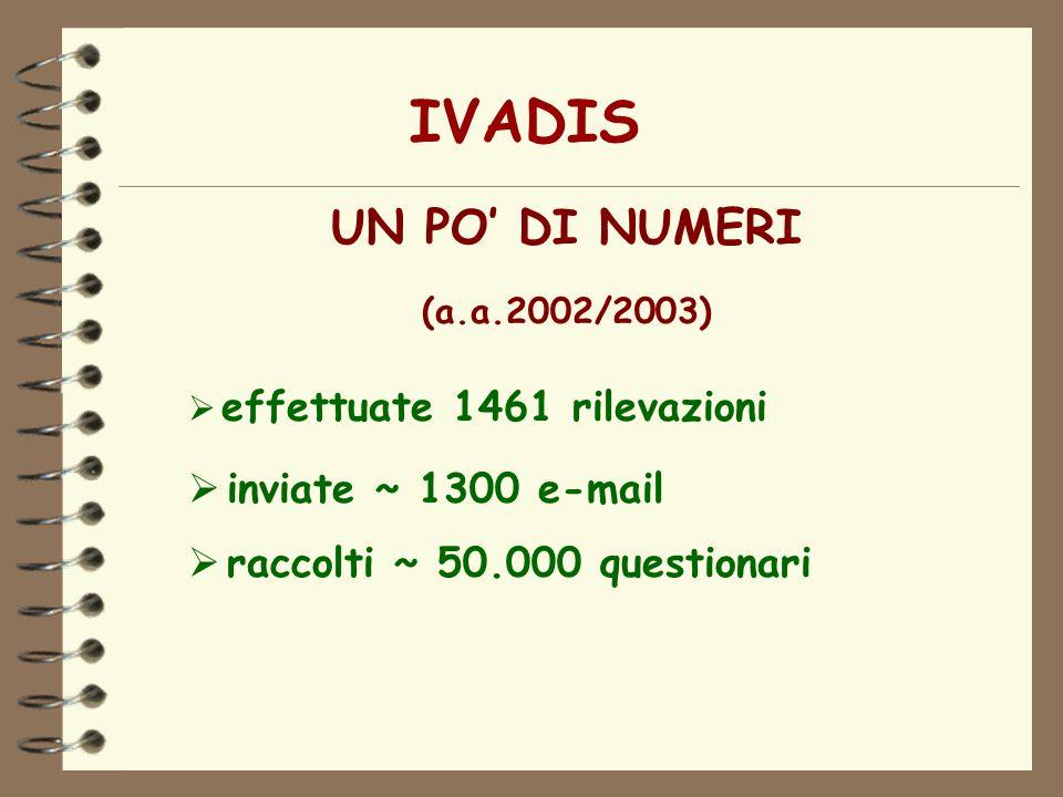 IVADIS UN PO' DI NUMERI inviate ~ 1300 e-mail