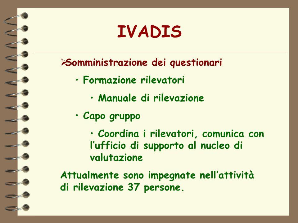 IVADIS Somministrazione dei questionari Formazione rilevatori