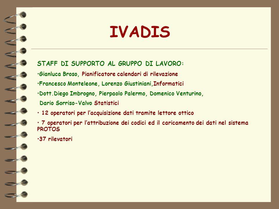 IVADIS STAFF DI SUPPORTO AL GRUPPO DI LAVORO: