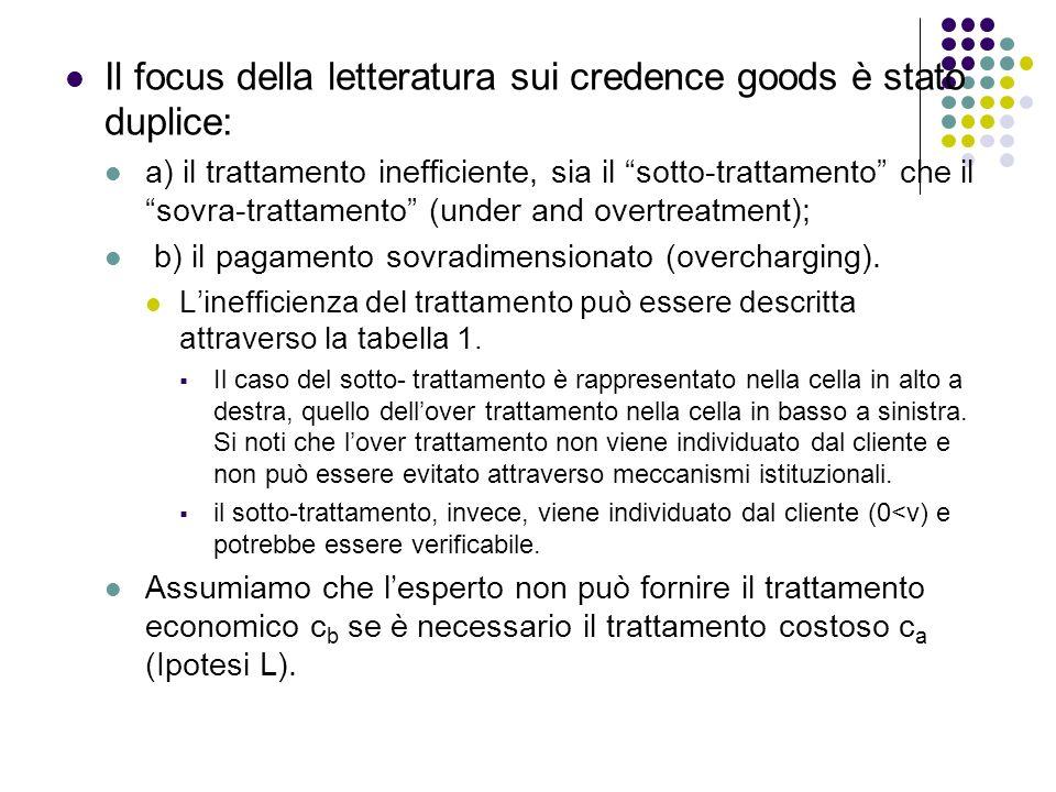 Il focus della letteratura sui credence goods è stato duplice: