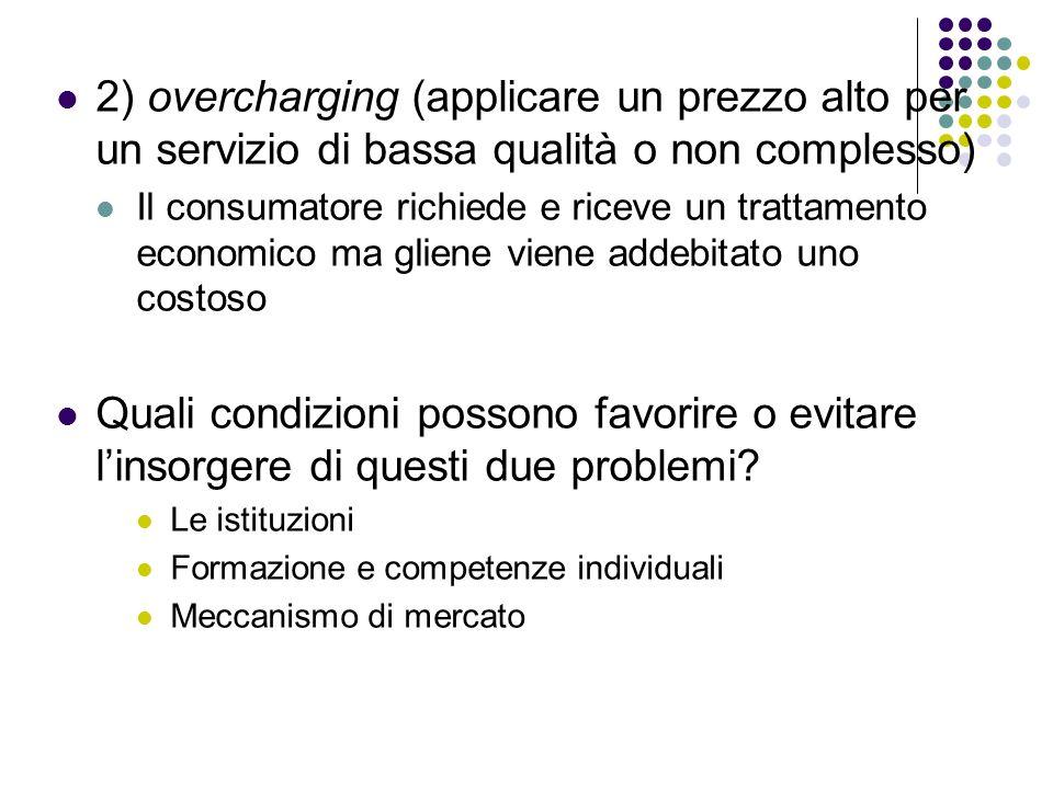 2) overcharging (applicare un prezzo alto per un servizio di bassa qualità o non complesso)