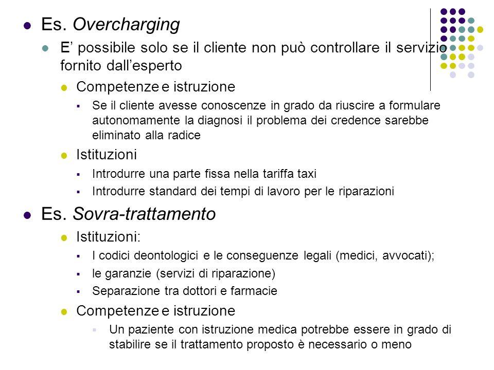 Es. Overcharging Es. Sovra-trattamento