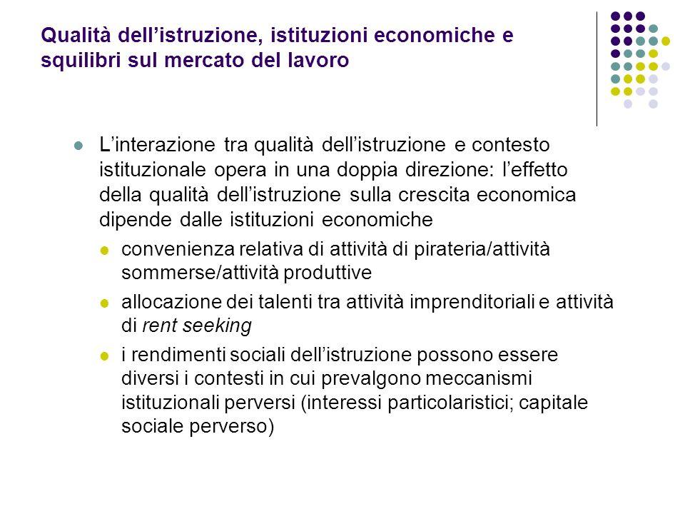 Qualità dell'istruzione, istituzioni economiche e squilibri sul mercato del lavoro