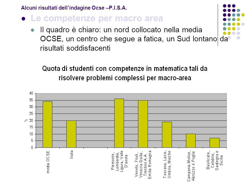Alcuni risultati dell'indagine Ocse –P.I.S.A.