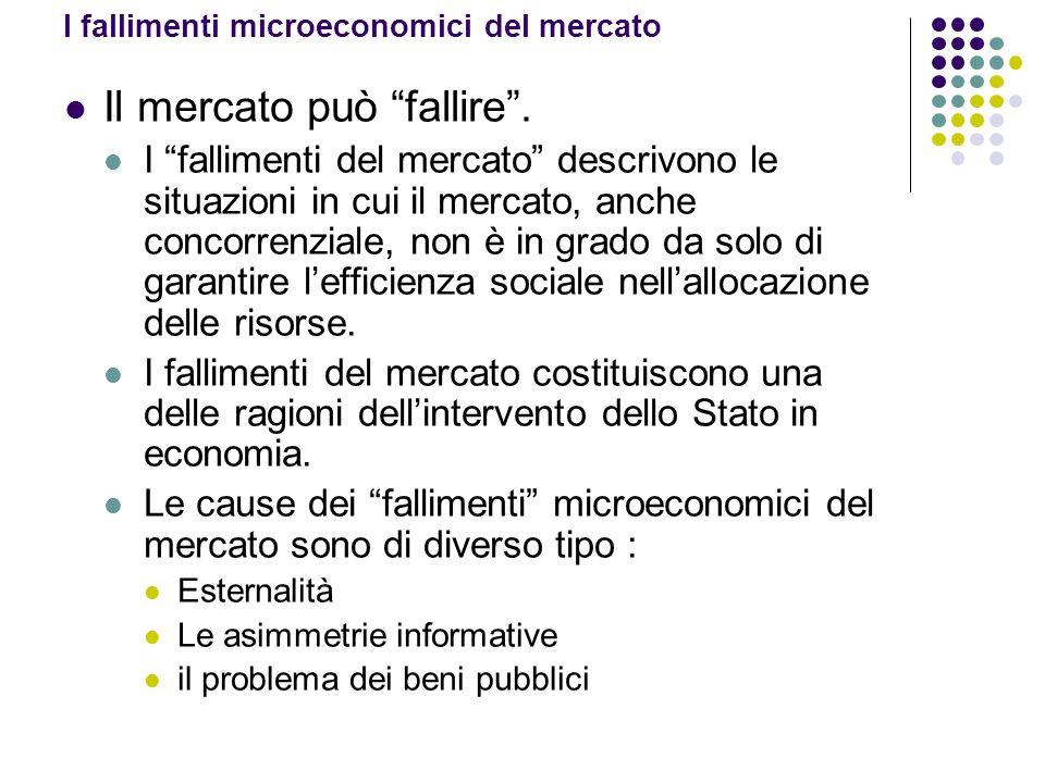 I fallimenti microeconomici del mercato