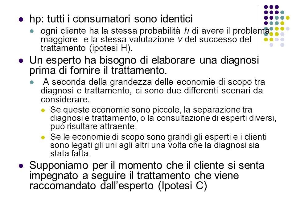 hp: tutti i consumatori sono identici