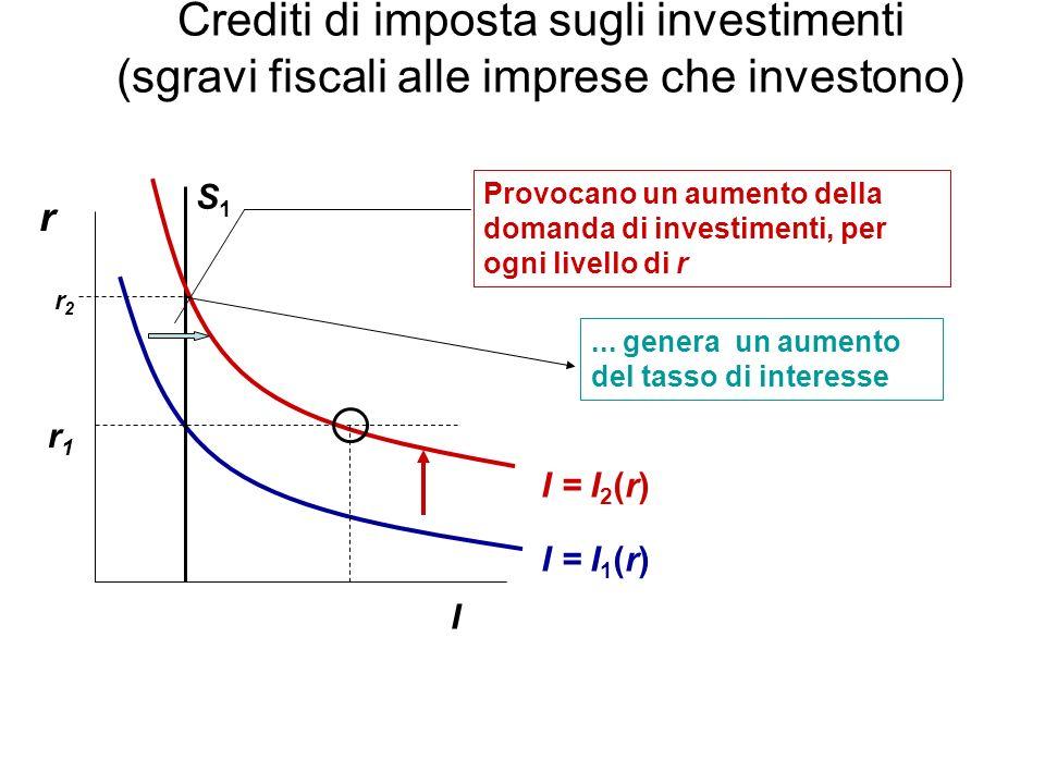 Crediti di imposta sugli investimenti (sgravi fiscali alle imprese che investono)