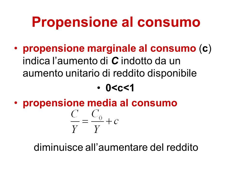 Propensione al consumo
