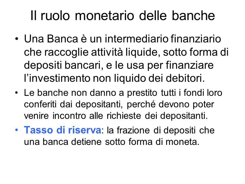 Il ruolo monetario delle banche