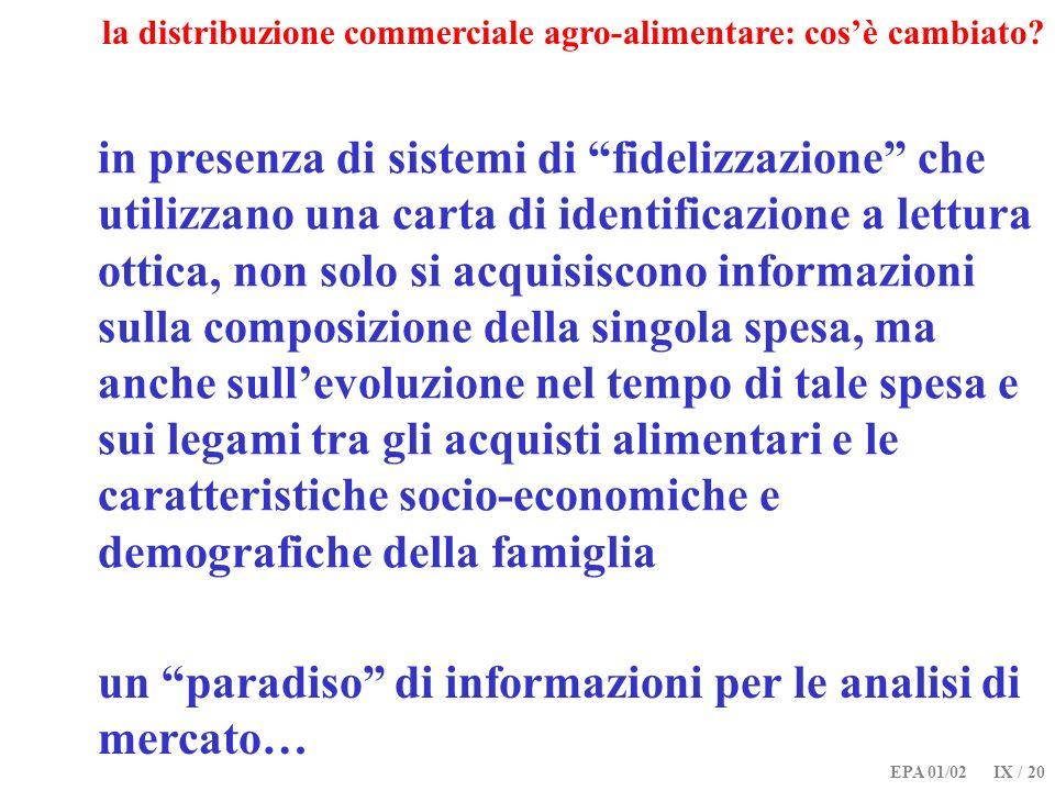 un paradiso di informazioni per le analisi di mercato…